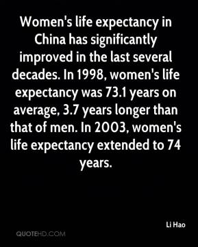 Li Hao  - Women's life expectancy in China has significantly improved in the last several decades. In 1998, women's life expectancy was 73.1 years on average, 3.7 years longer than that of men. In 2003, women's life expectancy extended to 74 years.