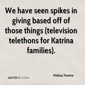 We have seen spikes in giving based off of those things (television telethons for Katrina families).