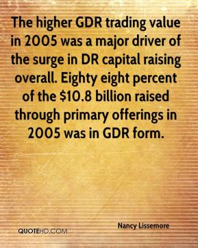 Nancy Lissemore  - The higher GDR trading value in 2005 was a major driver of the surge in DR capital raising overall. Eighty eight percent of the $10.8 billion raised through primary offerings in 2005 was in GDR form.