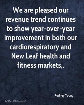 Rodney Young  - We are pleased our revenue trend continues to show year-over-year improvement in both our cardiorespiratory and New Leaf health and fitness markets.