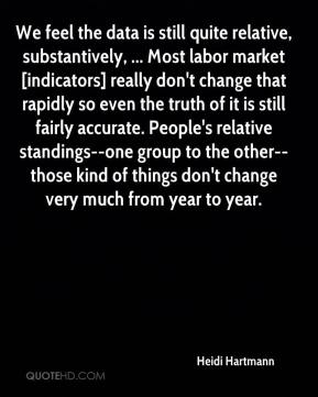 Heidi Hartmann - We feel the data is still quite relative, substantively, ... Most labor market [indicators] really don't change that rapidly so even the truth of it is still fairly accurate. People's relative standings--one group to the other--those kind of things don't change very much from year to year.