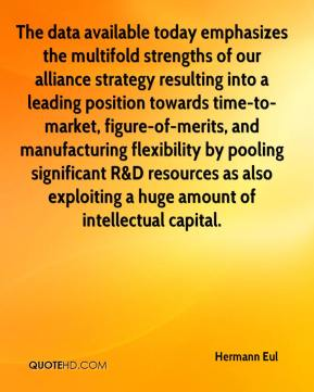Hermann Eul - The data available today emphasizes the multifold strengths of our alliance strategy resulting into a leading position towards time-to-market, figure-of-merits, and manufacturing flexibility by pooling significant R&D resources as also exploiting a huge amount of intellectual capital.