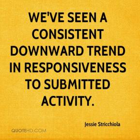 Jessie Stricchiola  - We've seen a consistent downward trend in responsiveness to submitted activity.