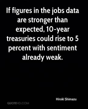 Hiroki Shimazu - If figures in the jobs data are stronger than expected, 10-year treasuries could rise to 5 percent with sentiment already weak.