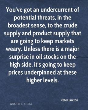 Peter Luxton  - You've got an undercurrent of potential threats, in the broadest sense, to the crude supply and product supply that are going to keep markets weary. Unless there is a major surprise in oil stocks on the high side, it's going to keep prices underpinned at these higher levels.