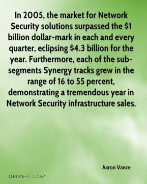 Aaron Vance - In 2005, the market for Network Security solutions surpassed the $1 billion dollar-mark in each and every quarter, eclipsing $4.3 billion for the year. Furthermore, each of the sub-segments Synergy tracks grew in the range of 16 to 55 percent, demonstrating a tremendous year in Network Security infrastructure sales.