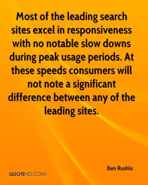 Ben Rushlo - Most of the leading search sites excel in responsiveness with no notable slow downs during peak usage periods. At these speeds consumers will not note a significant difference between any of the leading sites.