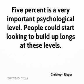 Christoph Rieger - Five percent is a very important psychological level. People could start looking to build up longs at these levels.