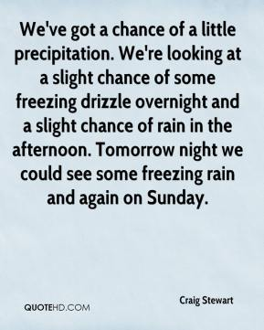 Craig Stewart - We've got a chance of a little precipitation. We're looking at a slight chance of some freezing drizzle overnight and a slight chance of rain in the afternoon. Tomorrow night we could see some freezing rain and again on Sunday.