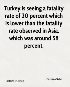 Cristiana Salvi - Turkey is seeing a fatality rate of 20 percent which is lower than the fatality rate observed in Asia, which was around 58 percent.