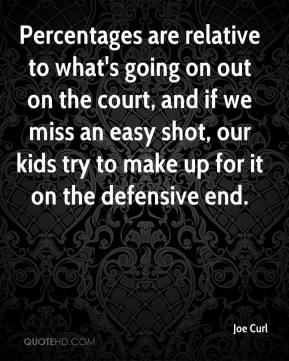 Joe Curl  - Percentages are relative to what's going on out on the court, and if we miss an easy shot, our kids try to make up for it on the defensive end.