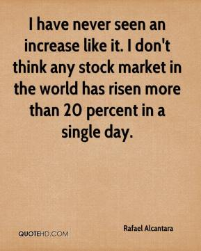 Rafael Alcantara  - I have never seen an increase like it. I don't think any stock market in the world has risen more than 20 percent in a single day.