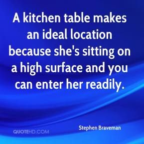 A kitchen table makes an ideal location because she's sitting on a high surface and you can enter her readily.