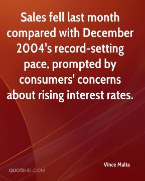 Sales fell last month compared with December 2004's record-setting pace, prompted by consumers' concerns about rising interest rates.