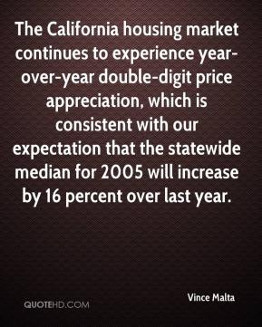 Vince Malta  - The California housing market continues to experience year-over-year double-digit price appreciation, which is consistent with our expectation that the statewide median for 2005 will increase by 16 percent over last year.