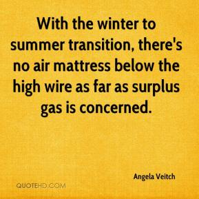 Angela Veitch - With the winter to summer transition, there's no air mattress below the high wire as far as surplus gas is concerned.