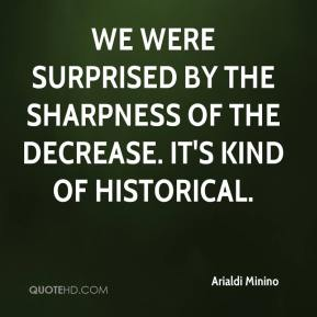 Arialdi Minino - We were surprised by the sharpness of the decrease. It's kind of historical.