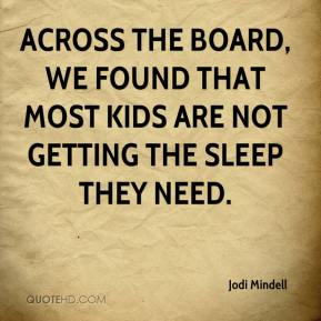 Jodi Mindell  - Across the board, we found that most kids are not getting the sleep they need.