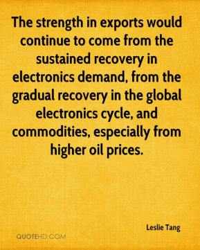 The strength in exports would continue to come from the sustained recovery in electronics demand, from the gradual recovery in the global electronics cycle, and commodities, especially from higher oil prices.