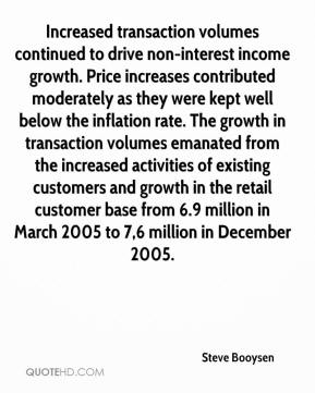 Steve Booysen  - Increased transaction volumes continued to drive non-interest income growth. Price increases contributed moderately as they were kept well below the inflation rate. The growth in transaction volumes emanated from the increased activities of existing customers and growth in the retail customer base from 6.9 million in March 2005 to 7,6 million in December 2005.