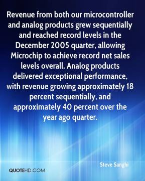 Revenue from both our microcontroller and analog products grew sequentially and reached record levels in the December 2005 quarter, allowing Microchip to achieve record net sales levels overall. Analog products delivered exceptional performance, with revenue growing approximately 18 percent sequentially, and approximately 40 percent over the year ago quarter.