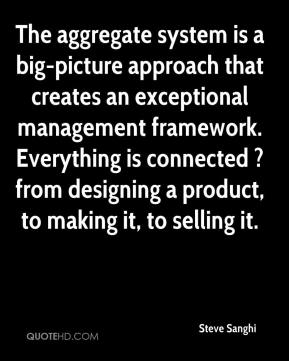 The aggregate system is a big-picture approach that creates an exceptional management framework. Everything is connected ? from designing a product, to making it, to selling it.