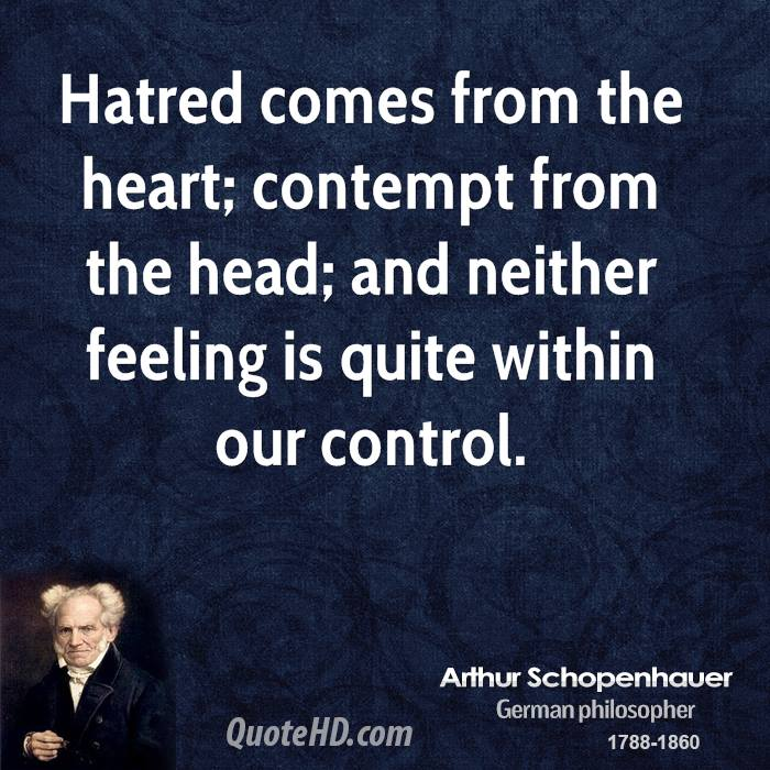 how to stop feeling contempt