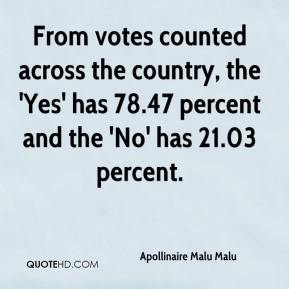 Apollinaire Malu Malu - From votes counted across the country, the 'Yes' has 78.47 percent and the 'No' has 21.03 percent.