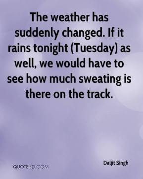 Daljit Singh - The weather has suddenly changed. If it rains tonight (Tuesday) as well, we would have to see how much sweating is there on the track.