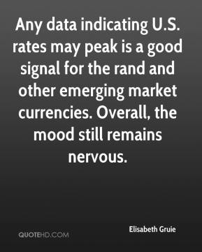 Elisabeth Gruie - Any data indicating U.S. rates may peak is a good signal for the rand and other emerging market currencies. Overall, the mood still remains nervous.