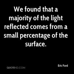 We found that a majority of the light reflected comes from a small percentage of the surface.