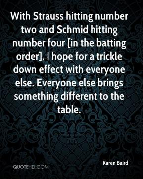 Karen Baird  - With Strauss hitting number two and Schmid hitting number four [in the batting order], I hope for a trickle down effect with everyone else. Everyone else brings something different to the table.