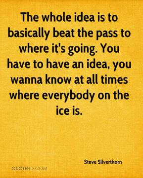 Steve Silverthorn  - The whole idea is to basically beat the pass to where it's going. You have to have an idea, you wanna know at all times where everybody on the ice is.