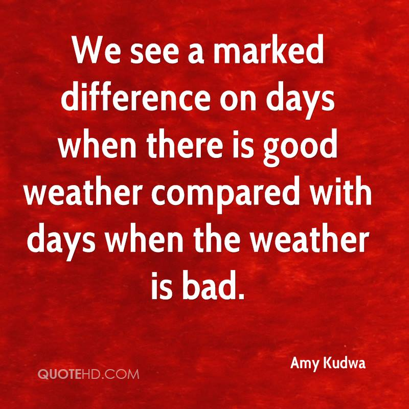 We see a marked difference on days when there is good weather compared with days when the weather is bad.