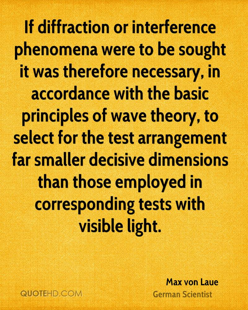 If diffraction or interference phenomena were to be sought it was therefore necessary, in accordance with the basic principles of wave theory, to select for the test arrangement far smaller decisive dimensions than those employed in corresponding tests with visible light.