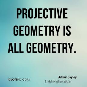 Projective geometry is all geometry.