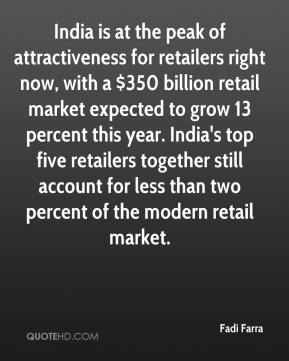 Fadi Farra - India is at the peak of attractiveness for retailers right now, with a $350 billion retail market expected to grow 13 percent this year. India's top five retailers together still account for less than two percent of the modern retail market.