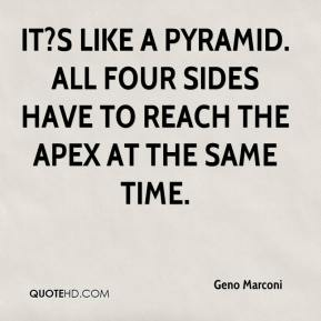 Geno Marconi - It?s like a pyramid. All four sides have to reach the apex at the same time.