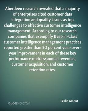 Aberdeen research revealed that a majority of enterprises cited customer data integration and quality issues as top challenges to effective customer intelligence management. According to our research, companies that exemplify Best-in-Class customer intelligence management practices reported greater than 20 percent year-over-year improvement in each of these key performance metrics: annual revenues, customer acquisition, and customer retention rates.