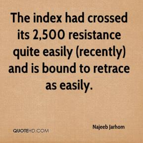 Najeeb Jarhom  - The index had crossed its 2,500 resistance quite easily (recently) and is bound to retrace as easily.