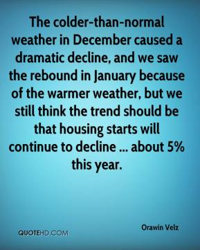 Orawin Velz  - The colder-than-normal weather in December caused a dramatic decline, and we saw the rebound in January because of the warmer weather, but we still think the trend should be that housing starts will continue to decline ... about 5% this year.