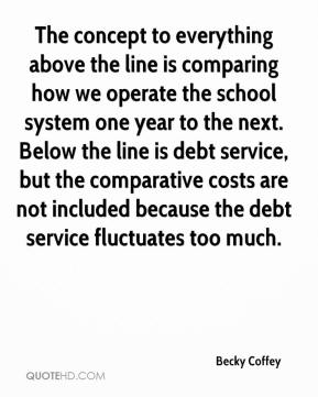 Becky Coffey - The concept to everything above the line is comparing how we operate the school system one year to the next. Below the line is debt service, but the comparative costs are not included because the debt service fluctuates too much.