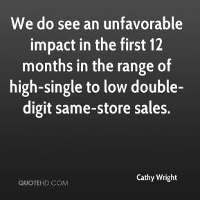 Cathy Wright - We do see an unfavorable impact in the first 12 months in the range of high-single to low double-digit same-store sales.