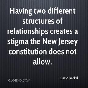 David Buckel - Having two different structures of relationships creates a stigma the New Jersey constitution does not allow.