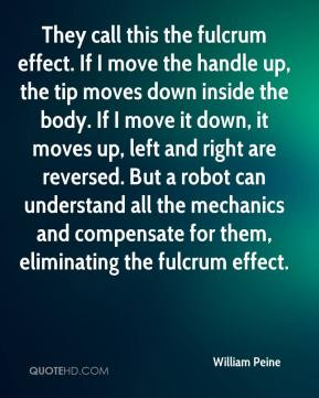 They call this the fulcrum effect. If I move the handle up, the tip moves down inside the body. If I move it down, it moves up, left and right are reversed. But a robot can understand all the mechanics and compensate for them, eliminating the fulcrum effect.
