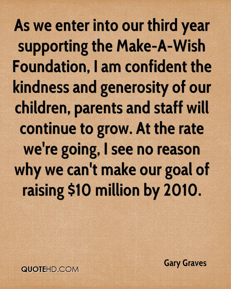 an analysis of make a wish foundation Make-a-wish foundation®of america consolidated financial statements august presented for purposes of additional analysis and is make a wish foundation.