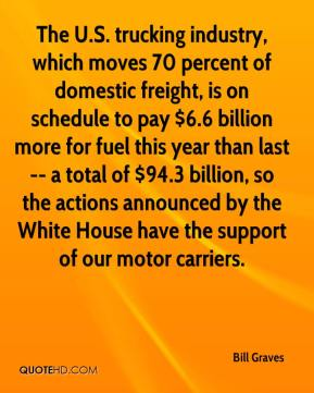 The U.S. trucking industry, which moves 70 percent of domestic freight, is on schedule to pay $6.6 billion more for fuel this year than last -- a total of $94.3 billion, so the actions announced by the White House have the support of our motor carriers.