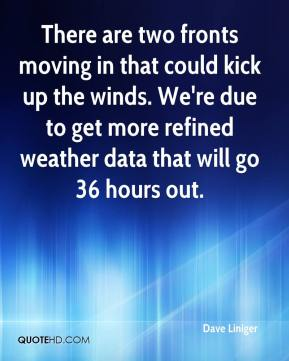 Dave Liniger - There are two fronts moving in that could kick up the winds. We're due to get more refined weather data that will go 36 hours out.