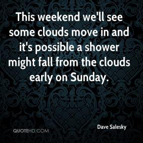 This weekend we'll see some clouds move in and it's possible a shower might fall from the clouds early on Sunday.