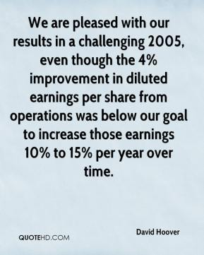 We are pleased with our results in a challenging 2005, even though the 4% improvement in diluted earnings per share from operations was below our goal to increase those earnings 10% to 15% per year over time.